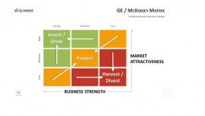 http://www.showeet.com/23/03/2014/charts-and-diagrams/ge-mckinsey-matrix-for-powerpoint/